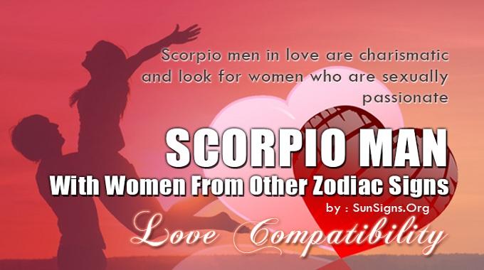 Scorpio Birthdates!